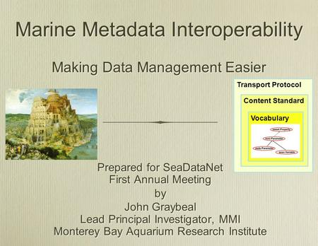 Marine Metadata Interoperability Making Data Management Easier Prepared for SeaDataNet First Annual Meeting by John Graybeal Lead Principal Investigator,