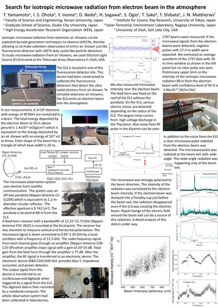 Search for isotropic microwave radiation from electron beam in the atmosphere T. Yamamoto a, I. S. Ohota a, Y. Inome a, D. Ikeda b, H. Sagawa b, S. Ogio.