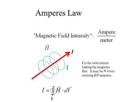 I l Amperes Law I is the total current linking the magnetic flux. It may be N wires carrying I/N amperes. l.
