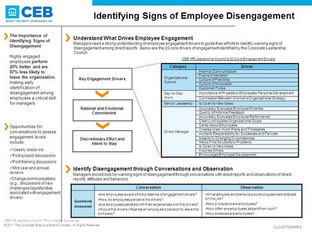Identifying Signs of Employee Disengagement CLC4377909PRO CEB HR Leadership Council TM For Midsized Companies © 2011 The Corporate Executive Board Company.