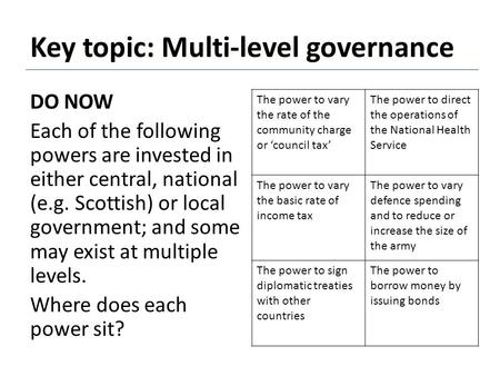 Key topic: Multi-level governance DO NOW Each of the following powers are invested in either central, national (e.g. Scottish) or local government; and.