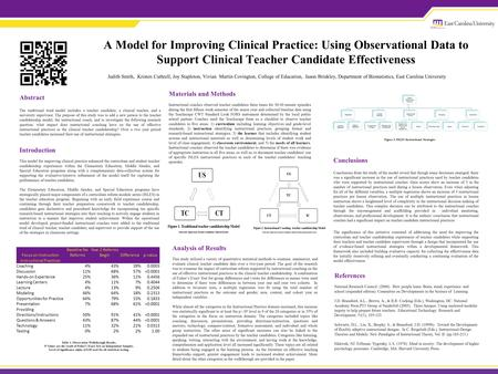A Model for Improving Clinical Practice: Using Observational Data to Support Clinical Teacher Candidate Effectiveness Judith Smith, Kristen Cuthrell, Joy.
