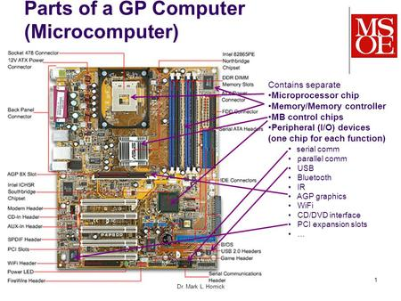 CS-280 Dr. Mark L. Hornick 1 Parts of a GP Computer (Microcomputer) Contains separate Microprocessor chip Memory/Memory controller MB control chips Peripheral.