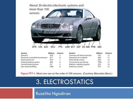 3. ELECTROSTATICS Ruzelita Ngadiran. Chapter 4 Overview.