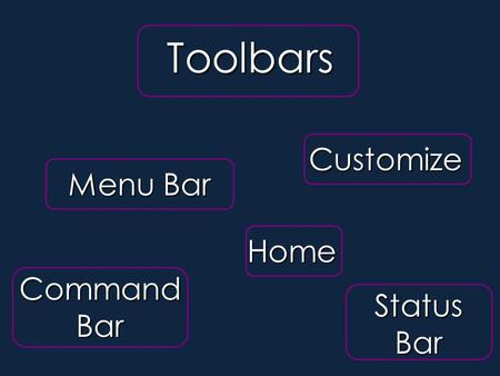 Toolbars Command Bar Customize Home Menu Bar Status Bar Section III- Toolbars.