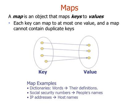 Maps A map is an object that maps keys to values Each key can map to at most one value, and a map cannot contain duplicate keys KeyValue Map Examples Dictionaries: