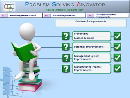 P roblem S olving I nnovator Solving Tomorrows Problems Today Databases for Improvements Prevention/ Lessons Learned Prevention/ Lessons Learned Potential.