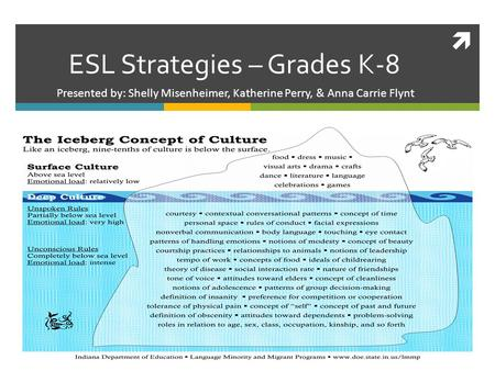  ESL Strategies – Grades K-8 Presented by: Shelly Misenheimer, Katherine Perry, & Anna Carrie Flynt.