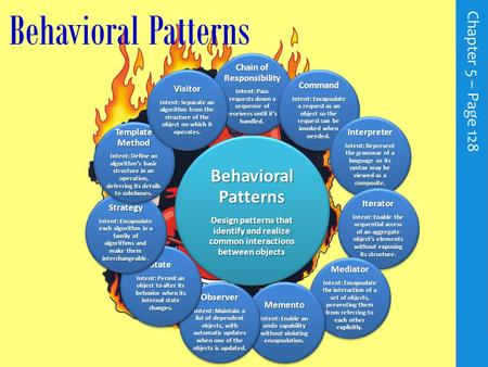 Behavioral Patterns C h a p t e r 5 – P a g e 128 BehavioralPatterns Design patterns that identify and realize common interactions between objects Chain.