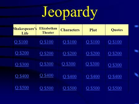Jeopardy Shakespeare's Life Elizabethan Theater Characters Plot Quotes Q $100 Q $200 Q $300 Q $400 Q $500 Q $100 Q $200 Q $300 Q $400 Q $500.