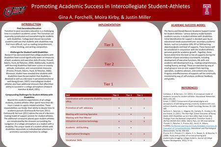 Gina A. Forchelli, Moira Kirby, & Justin Miller Promoting Academic Success in Intercollegiate Student-Athletes INTRODUCTION REFERENCES Post-Secondary Education.