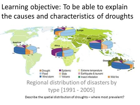 Learning objective: To be able to explain the causes and characteristics of droughts Regional distribution of disasters by type [1991 - 2005] Describe.
