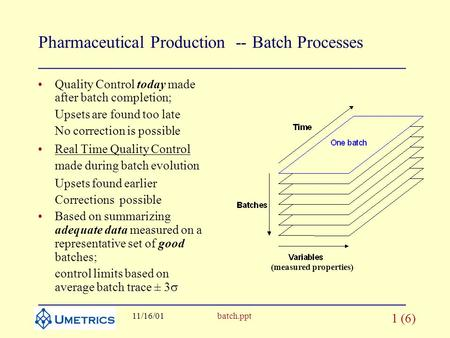 _________________________________________________ 11/16/01batch.ppt 1 (6) Pharmaceutical Production -- Batch Processes Quality Control today made after.