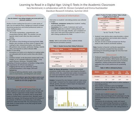 Learning to Read in a Digital Age: Using E-Texts in the Academic Classroom Sara Nordstrand, in collaboration with Dr. Shireen Campbell and Emma Huelskoetter.