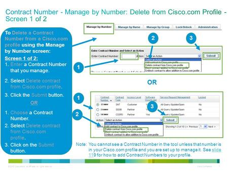 © 2013 Cisco and/or its affiliates. All rights reserved. Cisco Confidential 1 To Delete a Contract Number from a Cisco.com profile using the Manage by.