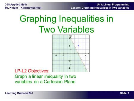 30S Applied Math Mr. Knight – Killarney School Slide 1 Unit: Linear Programming Lesson: Graphing Inequalities in Two Variables Graphing Inequalities in.