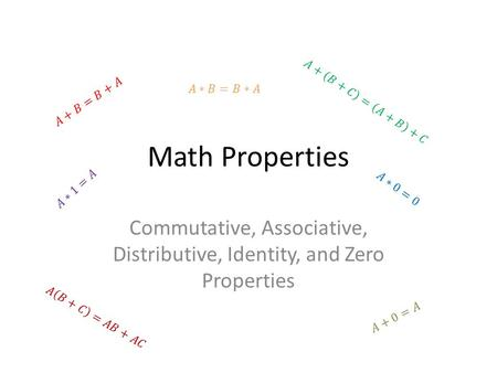 Commutative, Associative, Distributive, Identity, and Zero Properties