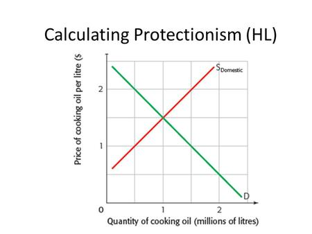 Calculating Protectionism (HL). Let's look at the domestic market for cooking oil and tariffs. 1. Indicate the domestic equilibrium price and quantity.