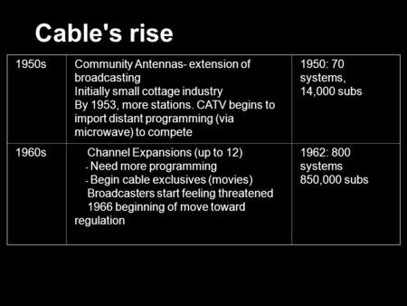 1950sCommunity Antennas- extension of broadcasting Initially small cottage industry By 1953, more stations. CATV begins to import distant programming (via.