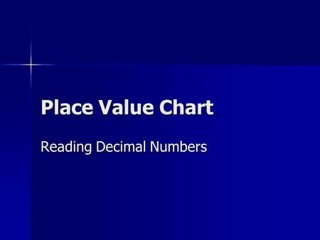 Place Value Chart Reading Decimal Numbers. Place Value Chart 32.45 ______________.____________ millions hundred thousands ten thousands thousandshundredstensonestenthshundredthsthousandths.