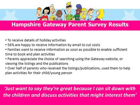 Hampshire Gateway Parent Survey Results To receive details of holiday activities 56% are happy to receive information by email to cut costs Families want.