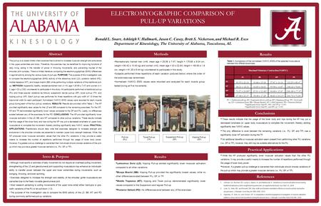 ELECTROMYOGRAPHIC COMPARISON OF PULL-UP VARIATIONS The pull-up is a closed kinetic chain exercise that is aimed to increase muscular strength and endurance.