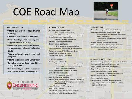 COE Road Map 2- SECOND YEAR Create your Academic Plan Determine when to co-op and study abroad Tentatively plan courses through graduation Review plan.