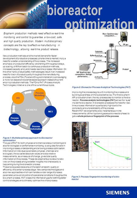 Figure 3: Process fingerprint monitoring of a bio- reactor Biopharm production methods need effective real-time monitoring and control to guarantee a low-cost,