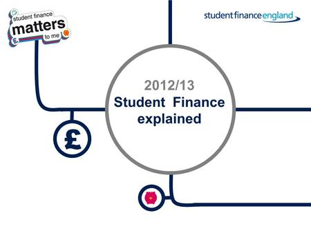£ 12_13 2012/13 Student Finance explained. 12_13 12/13 Financing your future Thinking about what you are going to study and how you are going to pay for.