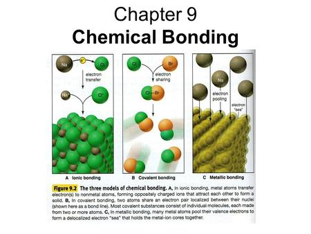Chapter 9 Chemical <strong>Bonding</strong>. Section 9.1: Why does <strong>bonding</strong> occur in the first place? <strong>Bonding</strong> lowers the potential energy between positive <strong>and</strong> negative.