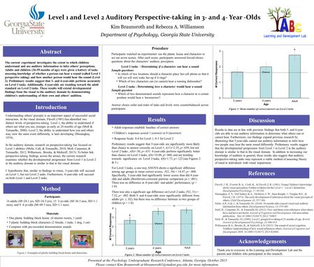 Level 1 and Level 2 Auditory Perspective-taking in 3- and 4- Year -Olds Abstract Presented at the Psychology Undergraduate Research Conference, Atlanta,
