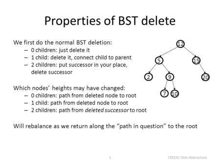 Properties of BST delete We first do the normal BST deletion: – 0 children: just delete it – 1 child: delete it, connect child to parent – 2 children: