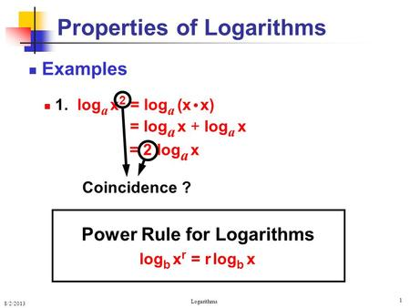 8/2/2013 Logarithms 1 = 2 log a x Properties of Logarithms Examples 1. log a x 2 = log a (x x) Coincidence ? log b x r = r log b x Power Rule for Logarithms.