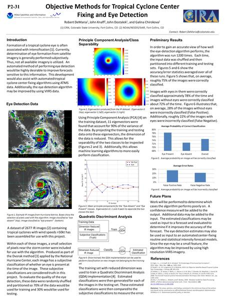 Formation of a tropical cyclone eye is often associated with intensification [1]. Currently, determination of eye formation from satellite imagery is generally.