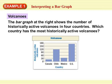 EXAMPLE 1 Interpreting a Bar Graph The bar graph at the right shows the number of historically active volcanoes in four countries. Which country has the.