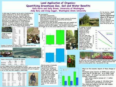 Lsfdlkdfj ;la;fkd theklekrj Land Application of Organics: Quantifying Greenhouse Gas, Soil and Water Benefits Kate Kurtz and Sally Brown, University of.