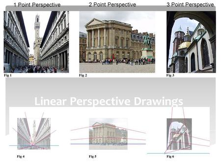 Linear Perspective Drawings 3 Point Perspective2 Point Perspective 1 Point Perspective.
