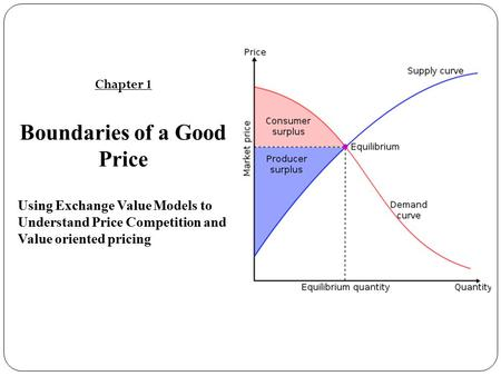Chapter 1 Boundaries of a Good Price Using Exchange Value Models to Understand Price Competition and Value oriented pricing.