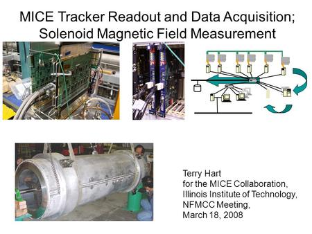 MICE Tracker Readout and Data Acquisition; Solenoid Magnetic Field Measurement Terry Hart for the MICE Collaboration, Illinois Institute of Technology,