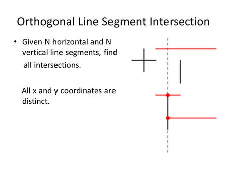 Orthogonal Line Segment Intersection Given N horizontal and N vertical line segments, find all intersections. All x and y coordinates are distinct.