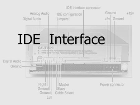 IDE Interface. Objectives In this chapter, you will -Learn about each of the ATA standards (ATA-1 through ATA-6) used in PCs -Identify the ATA connector.