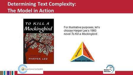Determining Text Complexity: The Model in Action For illustrative purposes, let's choose Harper Lee's 1960 novel To Kill a Mockingbird.
