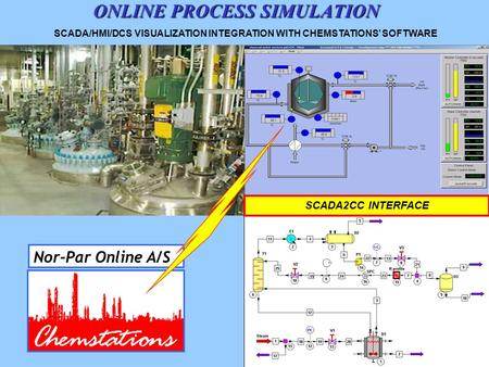 1 ONLINE PROCESS SIMULATION Nor-Par Online A/S SCADA2CC INTERFACE SCADA/HMI/DCS VISUALIZATION INTEGRATION WITH CHEMSTATIONS' SOFTWARE.