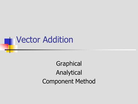 Vector Addition Graphical Analytical Component Method.