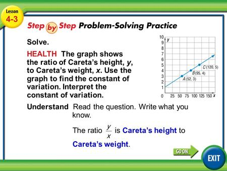 Lesson 4-3 Example 4 4-3 Solve. HEALTH The graph shows the ratio of Careta's height, y, to Careta's weight, x. Use the graph to find the constant of variation.