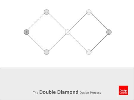 The Double Diamond Design Process. Establish Project parameters; aims & objectives of project Recommendation of Client Confidentiality Agreement or.