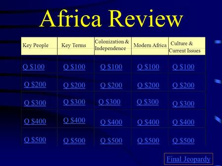 Africa Review Key PeopleKey Terms Colonization & Independence Modern Africa Culture & Current Issues Q $100 Q $200 Q $300 Q $400 Q $500 Q $100 Q $200.