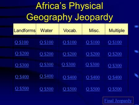 Africa's Physical Geography Jeopardy LandformsWaterVocab.Misc. Multiple Q $100 Q $200 Q $300 Q $400 Q $500 Q $100 Q $200 Q $300 Q $400 Q $500 Final Jeopardy.