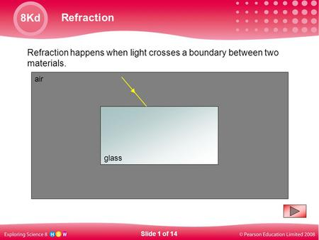 Refraction happens when light crosses a boundary between two materials. air glass Slide 1 of 14.