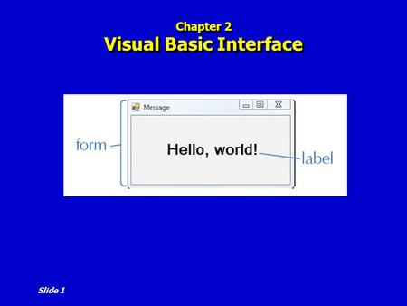 Slide 1 Chapter 2 Visual Basic Interface. Slide 2 Chapter 2 Windows GUI  A GUI is a graphical user interface.  The interface is what appears on the.